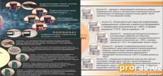 ООО «Universal Plast Montaj Engineering» наша компания -  Центр изоляционных материалов, к...